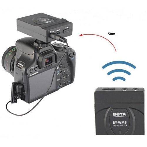 BOYA BY-WM5 Wireless Lavalier Microphone System for Canon Nikon Sony Cameras DV Camcorder