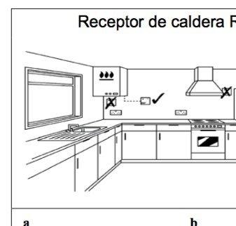 Honeywell CMT927A1031 - Chronotherm Semanal Radiofrecuencia: Amazon.es: Bricolaje y herramientas