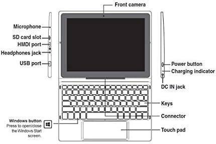 Venturer 10.1 Inches Intel Celeron N4000 4GB RAM 64GB Storage Touch 2-in-1 Bluetooth WiFi Windows 10 Tablet PC