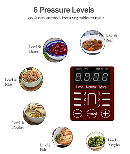 Aobosi Pressure Cooker 6Qt 8-in-1 Electric Multi-cooker,Rice Cooker,Slow Cooker,Sauté,Yogurt Maker,Steamer|6 Pressure Levels|Safe Release Button|Free Cooking Rack,Cookbook,Sealing Ring,Stainless Steel by AAOBOSI (Image #3)