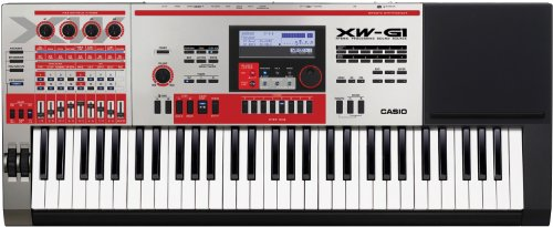 Casio Synthesizers