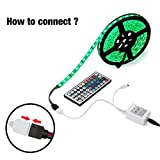 SUPERNIGHT RGB LED Light Strip Remote Controller