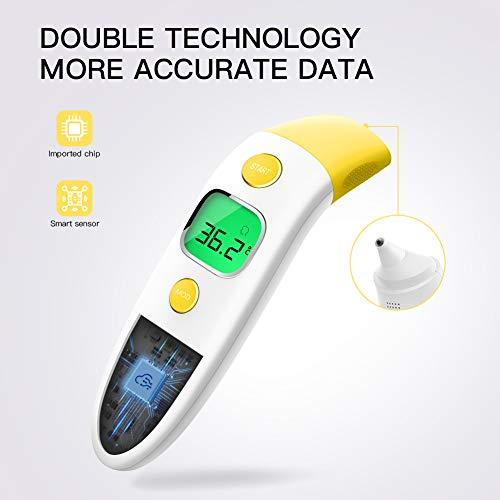 CocoBear Term/ómetro infrarrojos Frente y O/ído 4 en 1 Term/ómetro Infrarrojo en Precisi/ón Profesional Certificaci/ón M/édica Term/ómetro Digital Beb/é