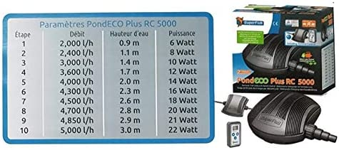 Superfish regelbare Teichpumpe Pond Eco Plus RC 5000