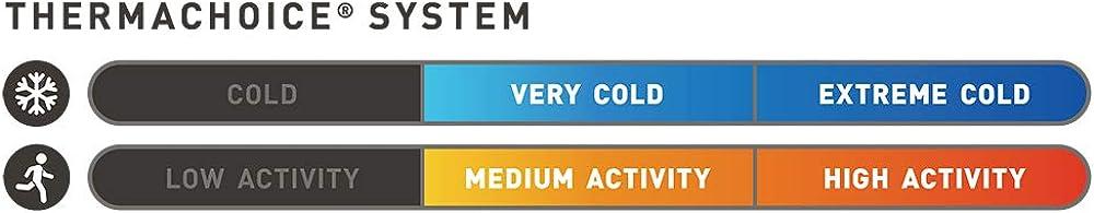 ColdPruf Womens Platinum Dual Layer Bottom