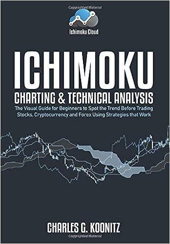 best indicator for cryptocurrency ichimoku