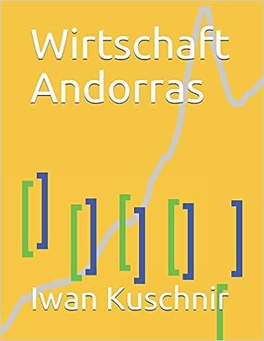 Wirtschaft Andorras