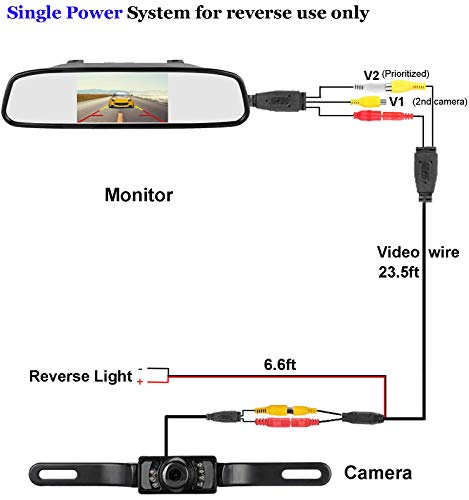 Fantastic Amazon Com Emmako Backup Camera And 4 3 Mirror Monitor Kit For Wiring 101 Mecadwellnesstrialsorg