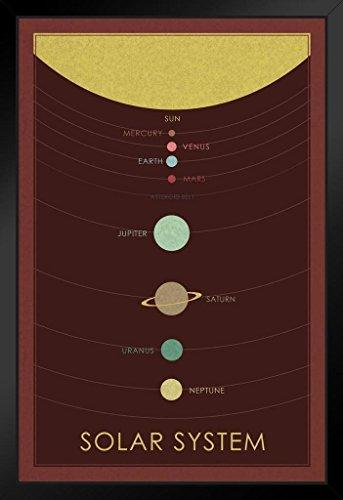 Solar System Planets Retro Dark Red Art Print Framed Poster 14x20 inch ()