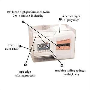 how to choose mattress firmness