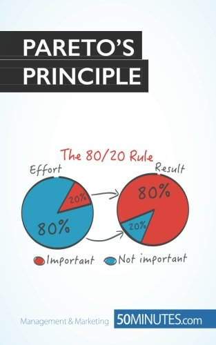 Pareto's Principle: Expand your business!