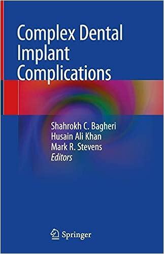 Complex Dental Implant Complications