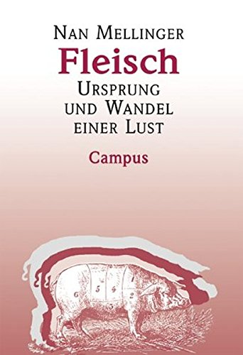 Fleisch: Ursprung und Wandel einer Lust. Eine kulturanthropologische Studie
