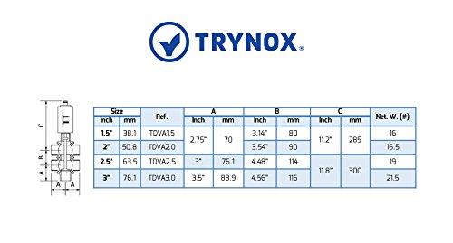 Trynox Sanitary Stainless Steel Single Seat Divert Valve TT 316L 2 Sanitary Fitting