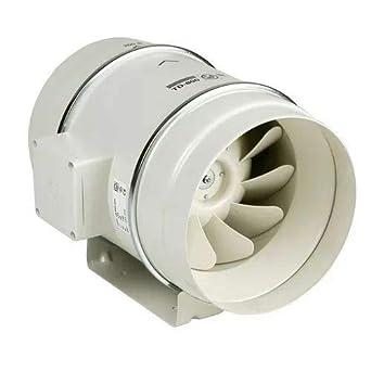 S&P 5211306500 TD-350/125 Ventiladores Helicocentrífugos In-Line ...