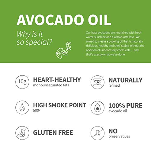 Chosen Foods 100% Pure Avocado Oil 1 L (6 Pack), Non-GMO, for High-Heat Cooking, Frying, Baking, Homemade Sauces, Dressings and Marinades by Chosen Foods (Image #5)