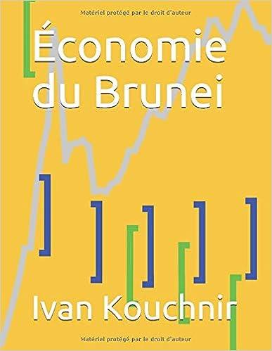 Économie du Brunei