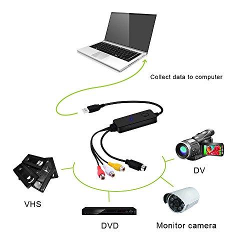 USB Video Capture Device, Easy-Link USB 2.0 Video Grabber Card VHS to DVD Maker Kit for Mac OS / Windows / Analog to Digital Video Converter / VHS Video Recorder / Capture analog video by Easy-Link (Image #4)