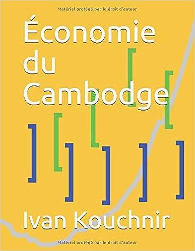 Économie du Cambodge