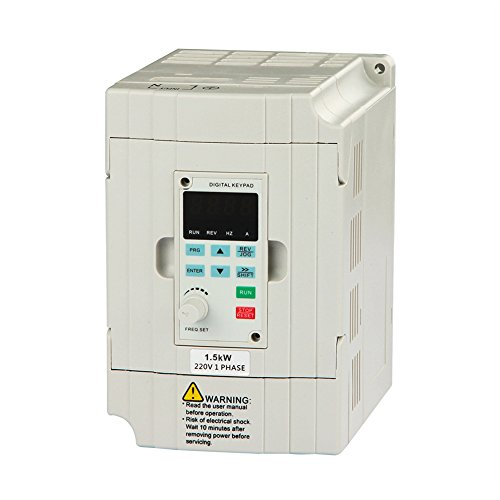 Best Industrial Motor Drives