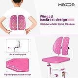 mecor Kids Desk and Chair Set,Children Study
