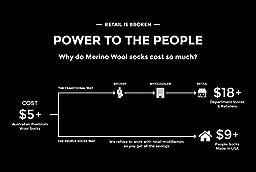 People Socks Gift BOX Large 4 Pairs [2 charcoal black 1 navy 1 brown] 71% Mens Merino Wool Hiking Crew Socks Hunting Camping Trekking Made in USA