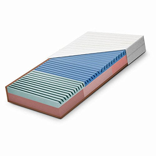Mattress For Scoliosis