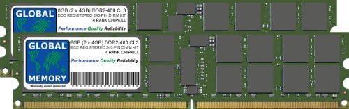MicroMemory 4GB DDR2 400MHZ ECC//REG