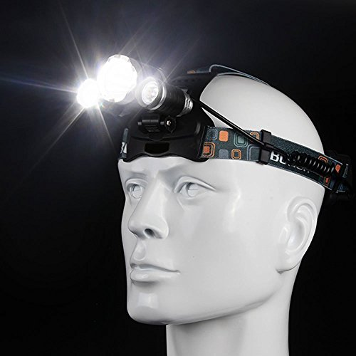 DABASO Rechargeable Headlamp,Adjustable Headband and 90 Degree Moving Light,8000 Lumen Waterproof LED Headlight with 4 Brightness Modes for Running Camping Cycling Fishing Hunting Climbing by DABASO (Image #7)