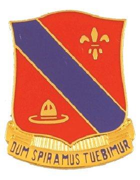 Dum Unit - 2