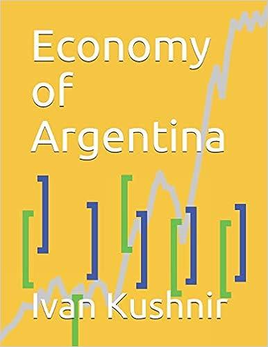 Economy of Argentina