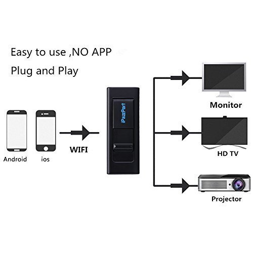 iPazzPort Miracast Dongle, Airplay Dongle and Wireless Display Adapter Support HDMI and WiFi Cast Media, Image, PPT to TV, Monitor and Projector from iPhone iPad and Android Smart Devices by iPazzPort