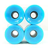 esKape 60mm Chroma Longboard Wheels (Light Blue)