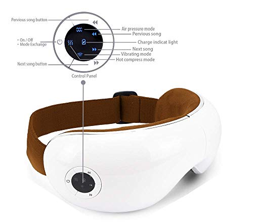 SKANDAS® Massaggiatore per occhi (modello 2020) - Maschera elettrica per occhio – Massaggiatore bicchieri con massaggio… 5 spesavip