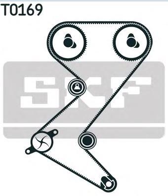 SKF VKMA06137 - Juego de correa de distribución con bomba de ...