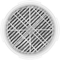 WSTA Desktop Air Purifier, Air Ionizer ,Portable Air Purifier, True HEPA Air Cleaner Replacement Filter for W050,W050D,W050S,W050T