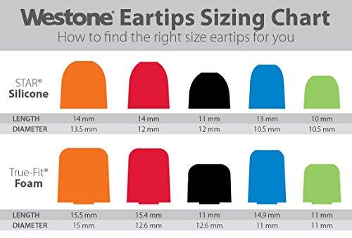 westone ear plug case - 5