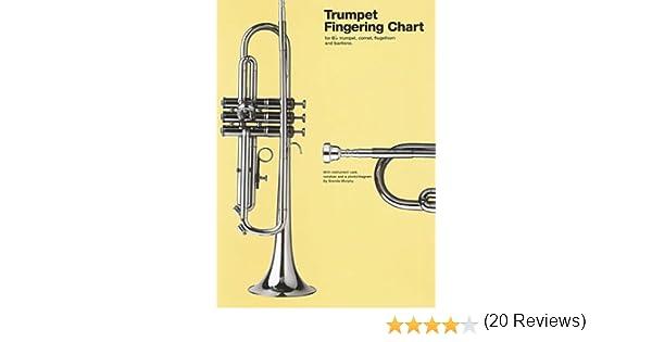 AmazonCom Trumpet Fingering Chart Amsco Fingering Charts