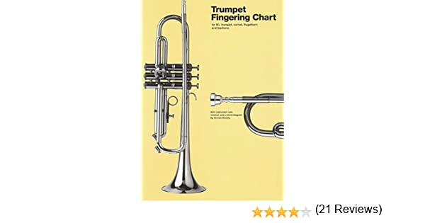 Amazon.Com: Trumpet Fingering Chart (Amsco Fingering Charts