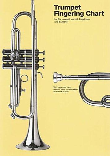 Trumpet Fingering Chart (Amsco Fingering Charts)