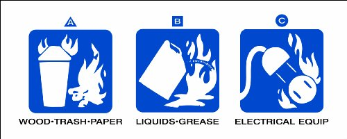 - Brady 76302 Tamper Resistant Acrylic Film Fire Extinguisher Label , Blue On White,  2