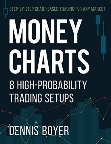 41lmktXv2gL - Money Charts: 8 High-Probability Trading Setups: Step-by-Step Chart-Based Trading for Any Market