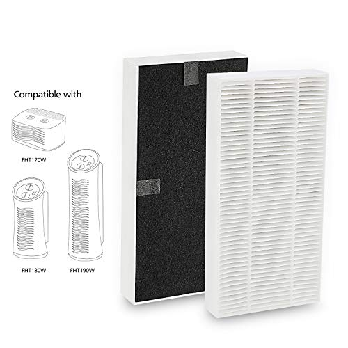 isinlive HEPA Air Purifier Replacement Filter 2 Pack for Febreze FRF102B, Removes Smells and 99.7% of Dust Particles