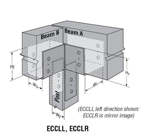 Simpson Strong-Tie ECCLR464 Column Cap L End Right Direction Shown