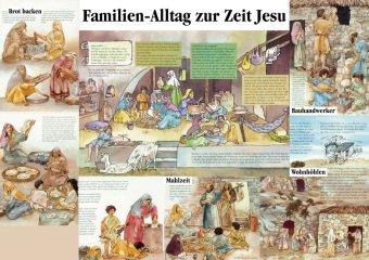 Familienalltag zur Zeit Jesu, Plakat