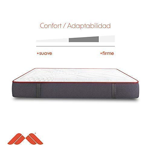 Colchones Morfeo | Hybrid System | Micromuelle-Visco-Grafeno. (160_x_200_cm): Amazon.es: Hogar