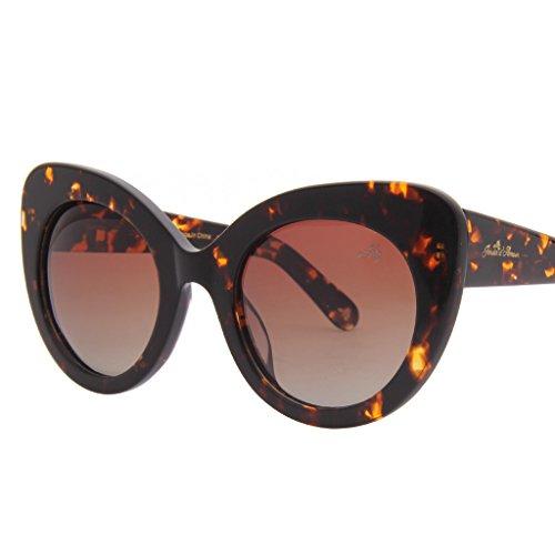 Zeiss Eye Frames