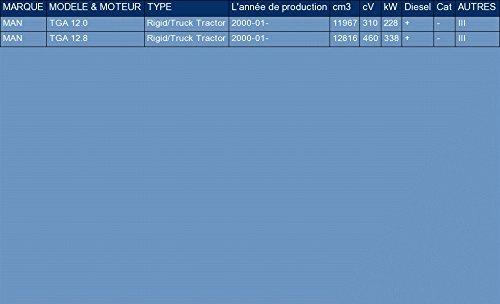 pour TGA 12.0 12.8 Rigid//Truck Tractor 310//460hp 2000- ETS-EXHAUST 8492 Silencieux
