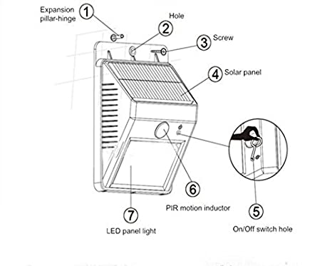 Solar Panel Light Diagram