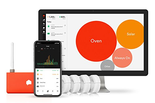 Sense Energy Monitor with Solar – Electricity Usage Monitor to Track Solar Production and Energy Usage in Real Time